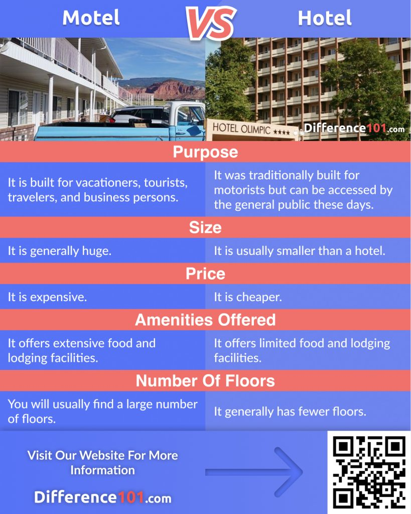 Motel vs. Hotel: Discover their Differences, Similarities, as well as their Pros & Cons. We also will answer some of your frequently asked questions (FAQ).