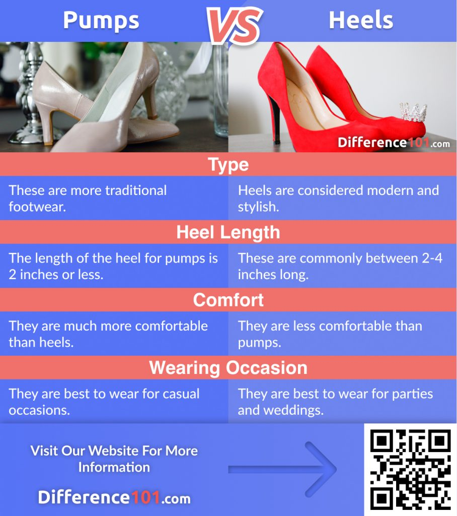 Pumps vs. Heels: Let's Discuss their Differences, Similarities, their Pros, and Cons, answer some FAQs, and finally, define which are Better and more Comfortable.