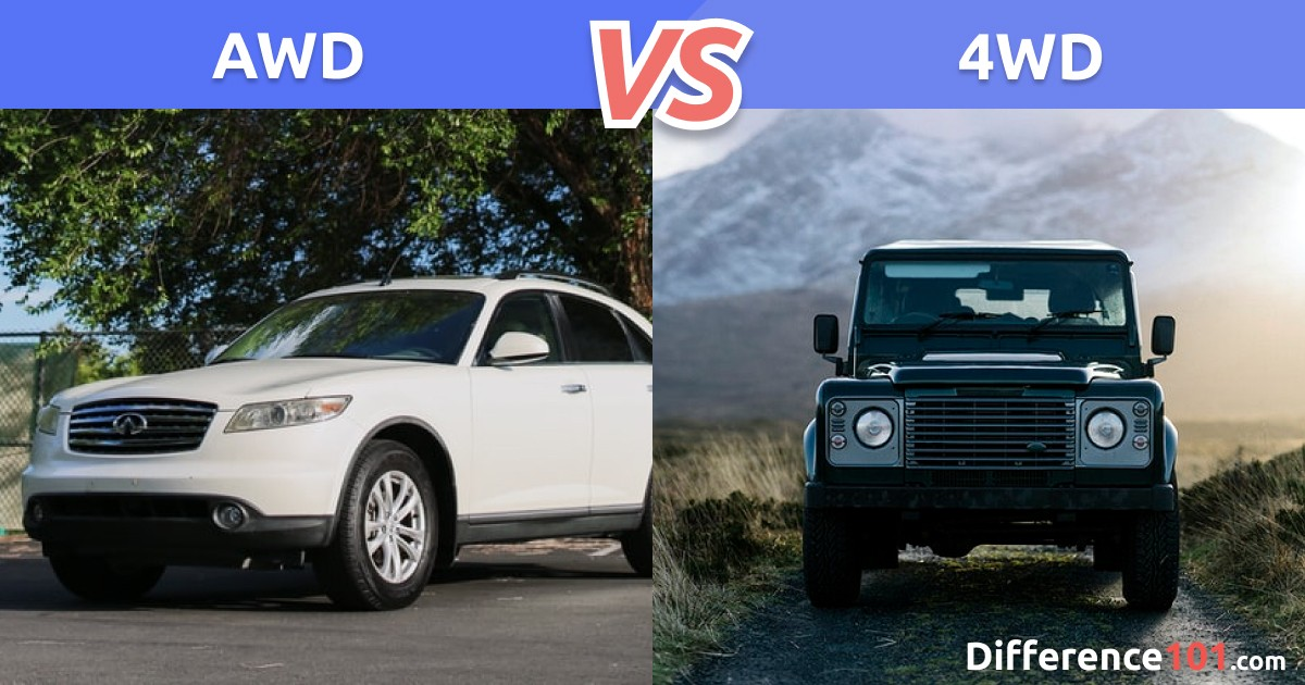 AWD vs. 4WD: Key Differences, Pros & Cons, FAQ