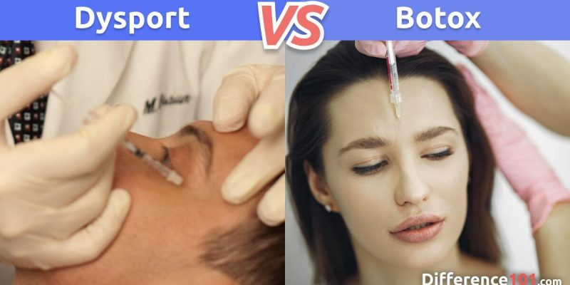 What is the difference between Dysport and Botox?