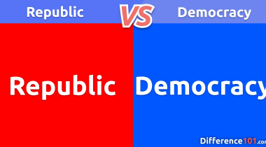 Republic vs. Democracy: What is the difference between Republic and Democracy?