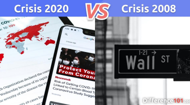 What Is The Difference Between Financial Crisis In 2020 And 2008?