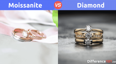Moissanite vs. Diamond: Definition, Differences and Similarities